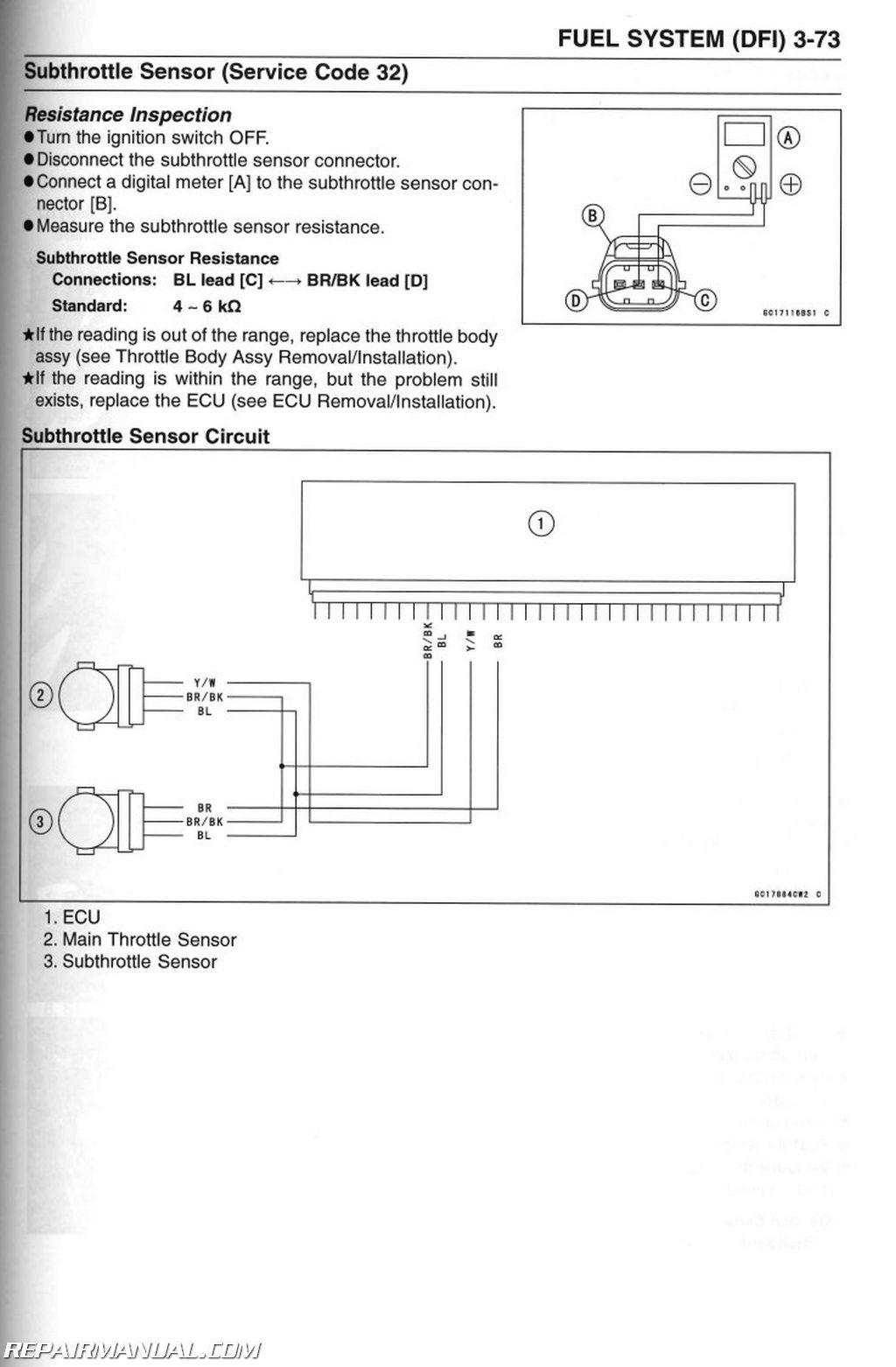 Kawasaki Ninja Zx 6r Zx600p Motorcycle Service