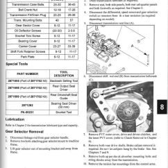 Polaris Sportsman 500 Wiring Diagram Lube Oil System 2007 450 X2 Efi Atv Repair Manual