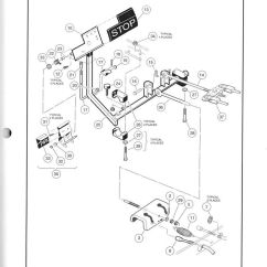 Club Car Suspension Parts Diagram Where Are Your Appendix Located 2008-2011 Turf, Carryall Turf 1, 2, 6, 2 ...
