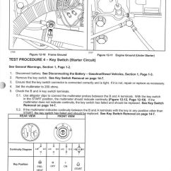 Hyundai Golf Cart Wiring Diagram 92 Honda Accord 2008-2012 Club Car Carryall 295, 295 Se, Xrt 1550, 1550 Se Diesel Intellitach Service Manual