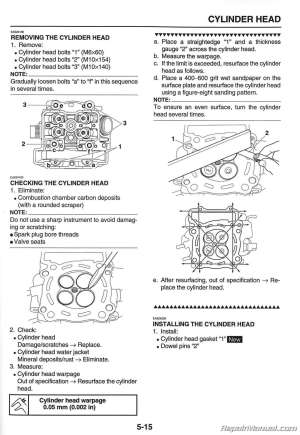 20082015 Yamaha WR250R Service Manual Used