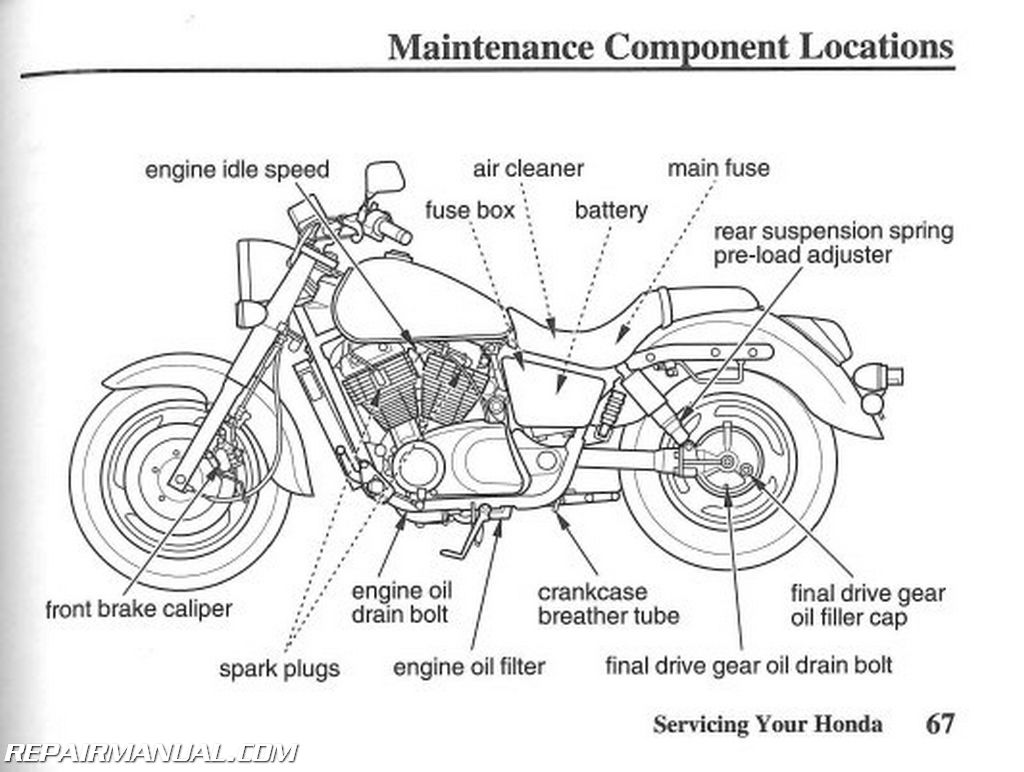 simple harley wiring diagram for motorcycles 1989 toyota pickup stereo 2008 honda vt750c2 shadow spirit motorcycle owners manual