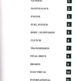 2008 polaris sportsman 500 efi x2 touring h o atv service manual rh repairmanual com 2005 polaris 2007 polaris sportsman 500 adc wiring diagram  [ 1024 x 1399 Pixel ]