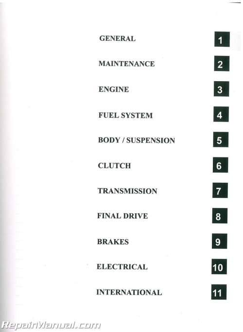 small resolution of 2008 polaris sportsman 500 efi x2 touring h o atv service manual rh repairmanual com 2005 polaris 2007 polaris sportsman 500 adc wiring diagram