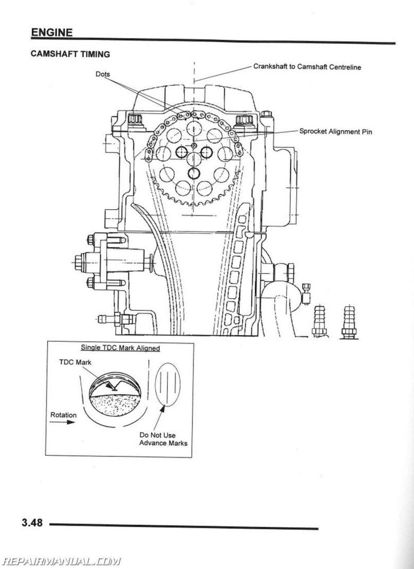 1999 polaris scrambler 500 spark plug