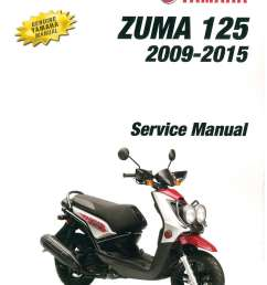 yamaha zuma fuse box free wiring diagram for you u2022 yamaha viking fuse box yamaha zuma fuse box [ 1024 x 1325 Pixel ]