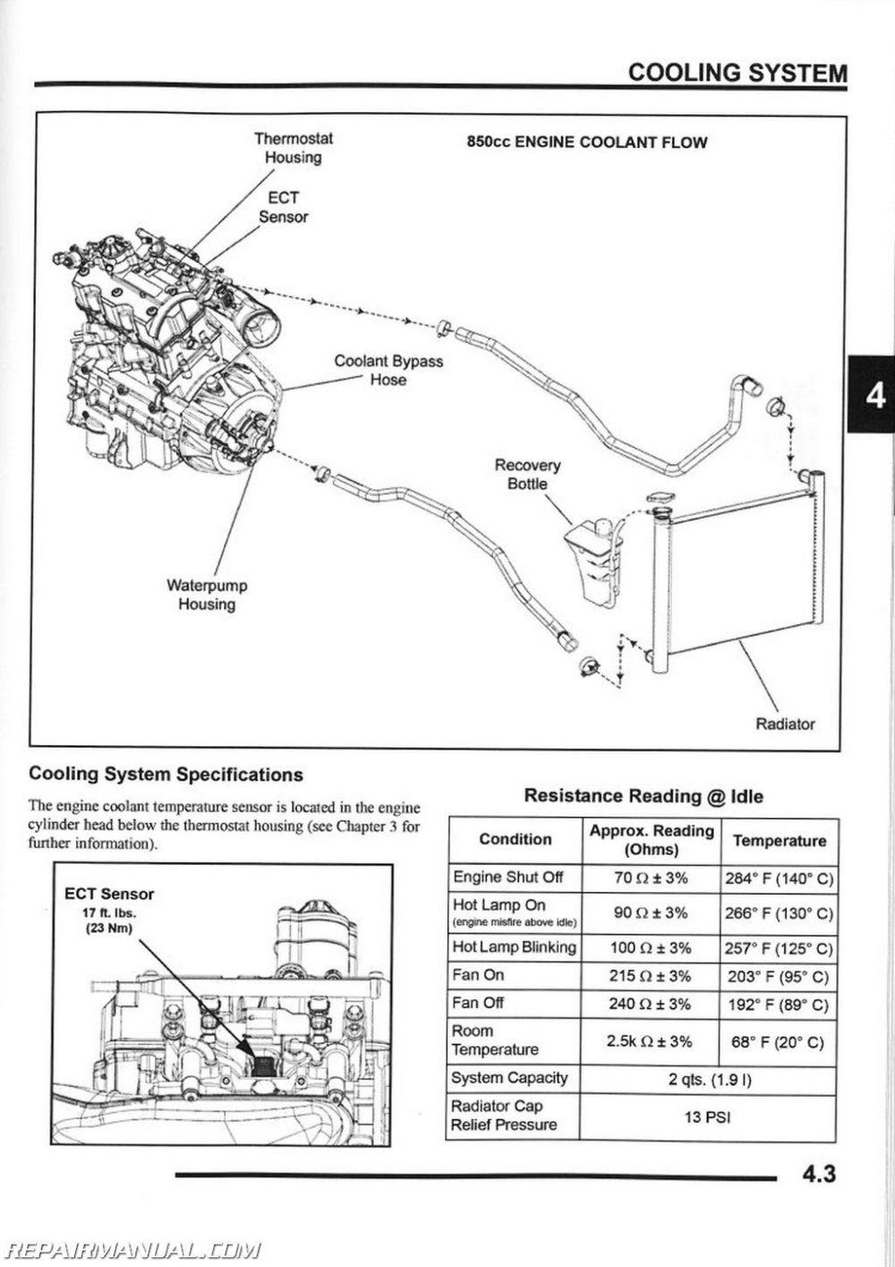 medium resolution of  2009 polaris sportsman xp 850 atv service manual