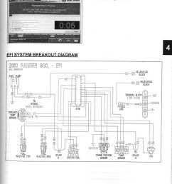 wiring diagram for polaris ranger 800 xp simple wiring schema rzr 800 steering diagram 1999 polaris [ 1024 x 1429 Pixel ]
