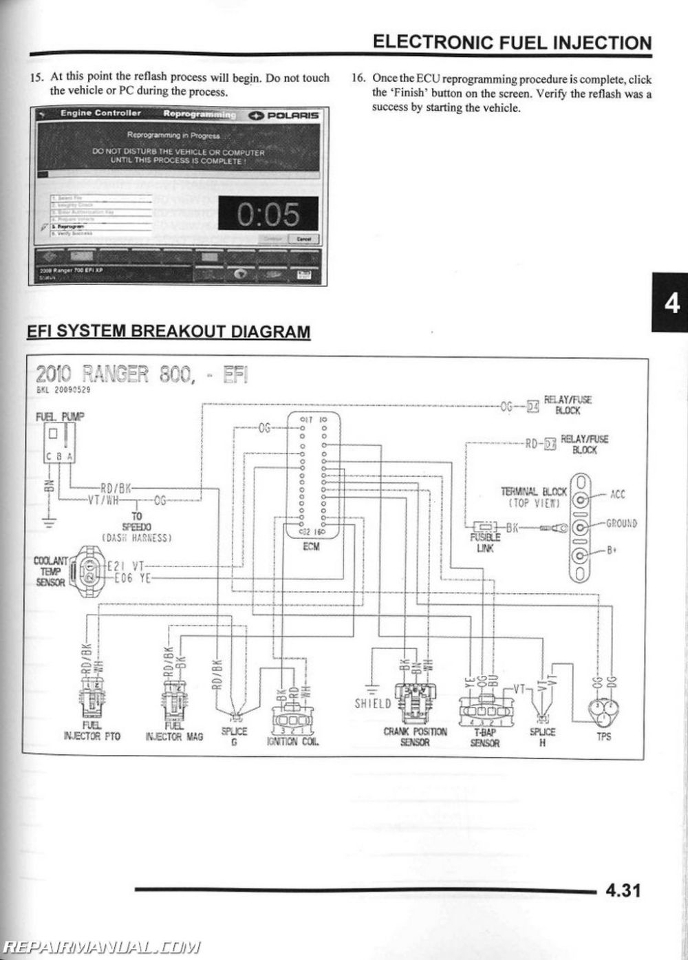 medium resolution of wiring diagram for polaris ranger 800 xp simple wiring schema rzr 800 steering diagram 1999 polaris