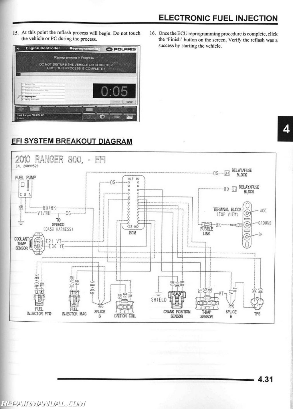hight resolution of 1999 polaris ranger 6x6 repair manual