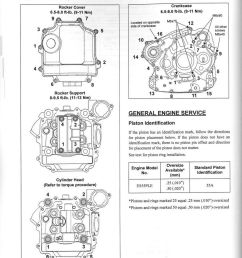 2010 polaris sportsman xp 550 atv service manual 2009 polaris rzr 800 wiring diagram 2009 polaris [ 1024 x 1372 Pixel ]