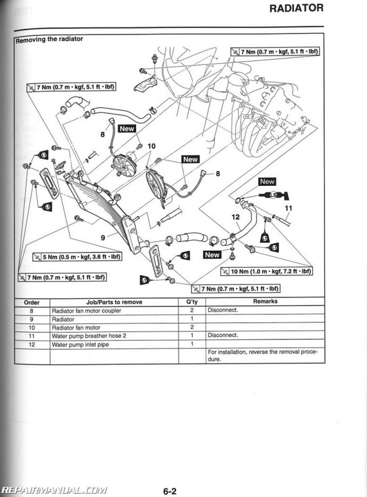 2011-2012 Yamaha FZ8NAB FZ8NACB FZ8NBG FZ8NBCG Service Manual