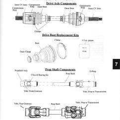 Polaris Ranger Ignition Switch Wiring Diagram Ford Transit Mk7 Central Locking Rzr Toyskids Co 2011 Sportsman 400 500 Hawkeye 2x4 Atv Service