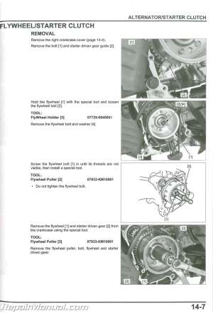 20142018 Honda NSS300 A Forza Scooter Service Manual