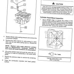 1995 Kawasaki Bayou 300 Wiring Diagram 2000 Honda Xr650r Polaris Sportsman 400 Fuse Location - Imageresizertool.com