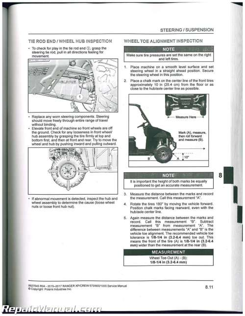 small resolution of 2016 polaris ranger 900 wiring diagram circuit connection diagram u2022 2014 rzr 900 xp wiring