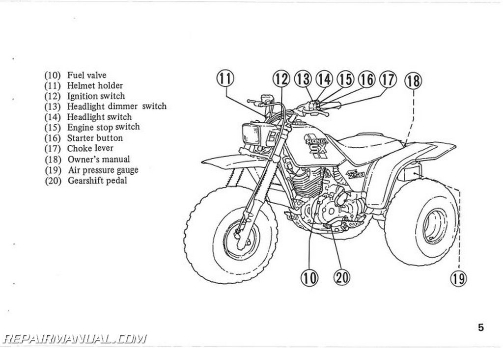 1987 Honda ATC250SX Three Wheel ATV Owners Manual