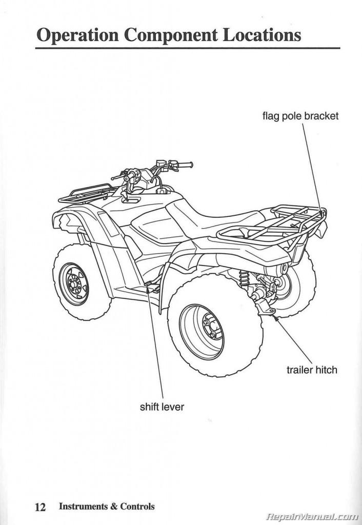Honda TRX 420 Owner's Manual 2010 TRX420FM FPM FourTrax