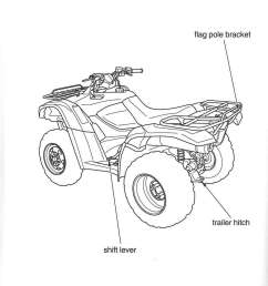 2010 honda rancher diagram wiring diagram for you yamaha banshee diagram 2010 honda rancher diagram [ 1024 x 1484 Pixel ]