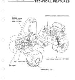 1977 1984 fl250 honda odyssey service manual 1997 honda odyssey diagram honda odyssey wiring diagrams [ 1024 x 1326 Pixel ]