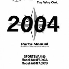 Polaris Sportsman 90 Parts Diagram Open Source Database Tool 2004 Manual