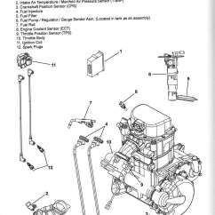 Polaris Ranger Ignition Switch Wiring Diagram Marine Tach 2008 Rzr 800 Side By Service Manual
