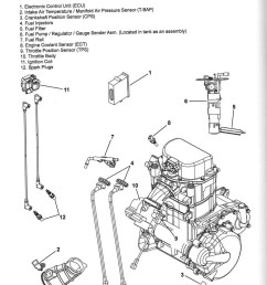 2008 polaris ranger rzr 800 side by side service manual king quad 700 wiring diagram rzr 800 4wd wiring diagram [ 1024 x 1343 Pixel ]