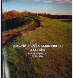 wiring diagram 2012 2014 polaris sportsman 800 efi 4 x 4 6 x 6 big boss  [ 1024 x 1325 Pixel ]