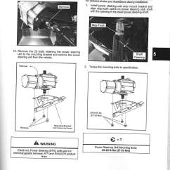 Polaris Ranger Ignition Switch Wiring Diagram A Of The Digestive System With Labels 2014 900 Xp