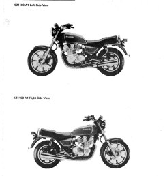 kawasaki 1981 1983 kz1100 1984 1985 zn1100 shaft drive motorcycle service manual [ 1024 x 1325 Pixel ]