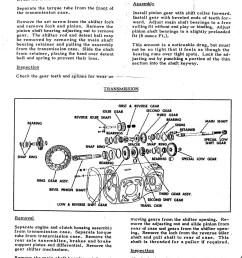 allis chalmers c wiring diagram allis image wiring wiring diagram allis chalmers g wiring image on [ 1024 x 1409 Pixel ]