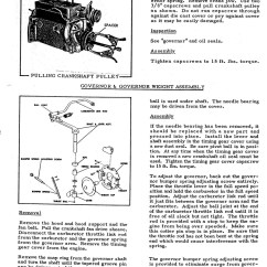 Allis Chalmers Model B Wiring Diagram 95 Jeep Grand Cherokee Wiper 720 Lull