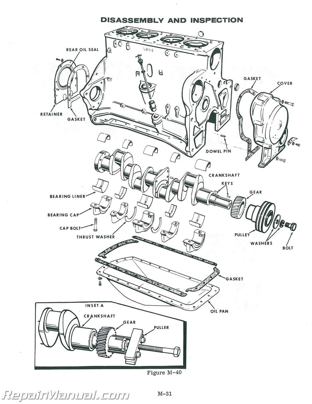 CASE 1150 Crawler Service Manual