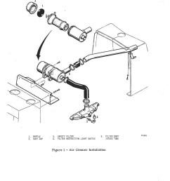 case 580c wiring diagram wiring diagrams rh 2 crocodilecruisedarwin com case 580ck ignition wiring case 580ck ignition wiring [ 1024 x 1448 Pixel ]