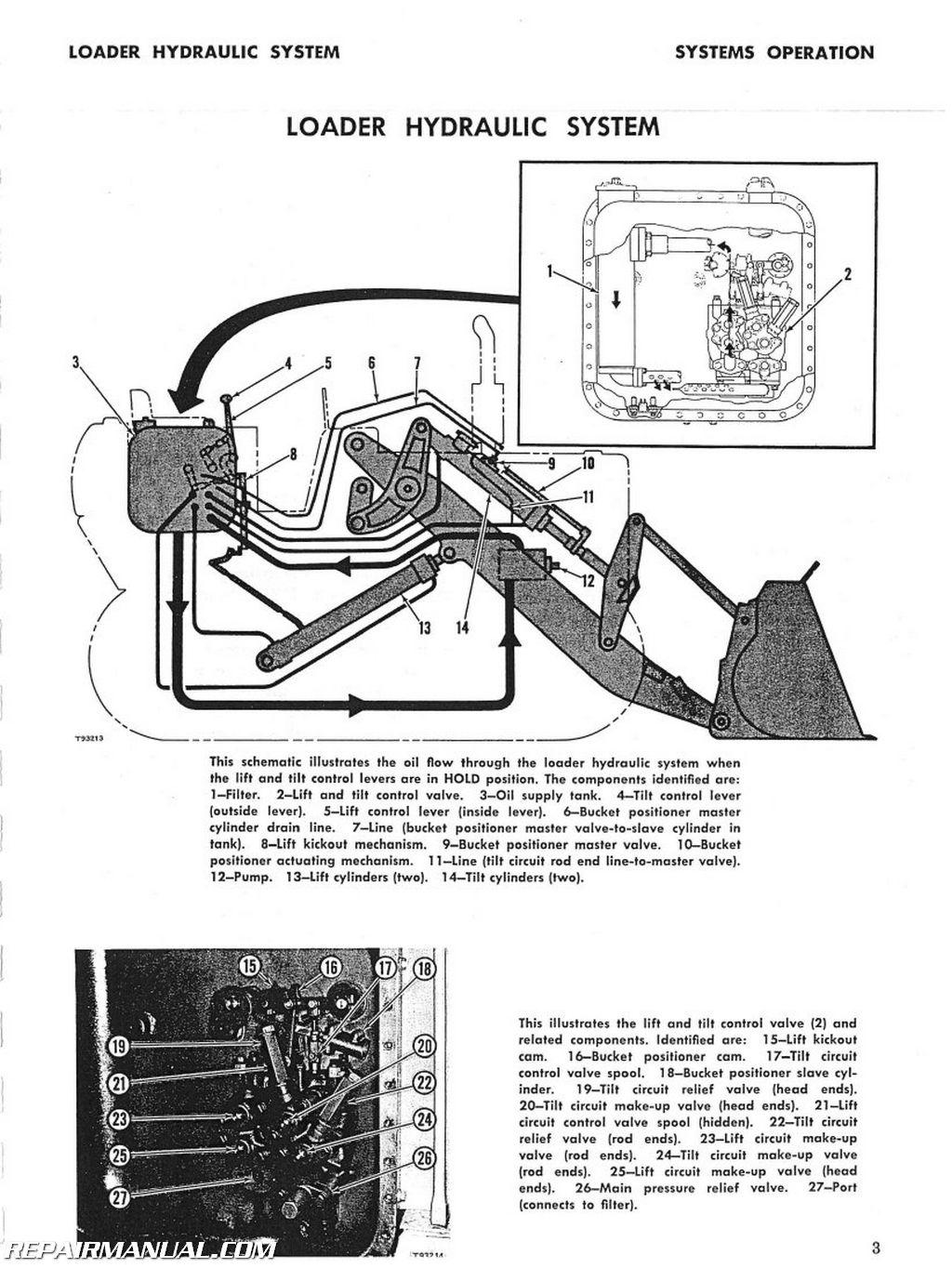 Caterpillar 941 951 Traxcavator Service Manual