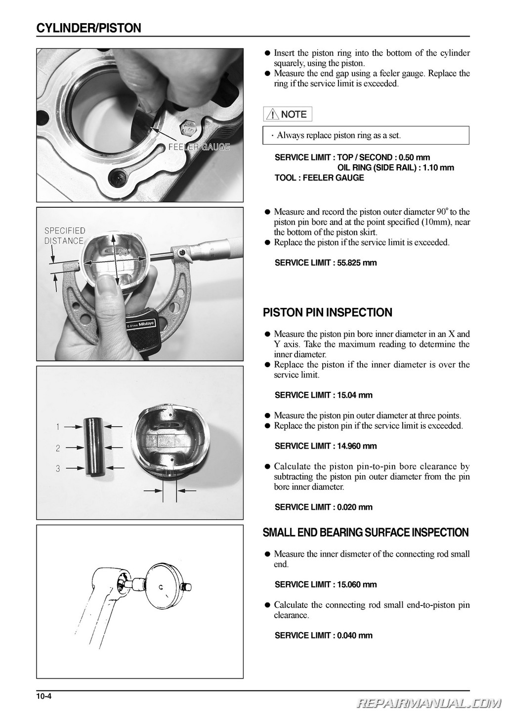 porsche 944 s2 wiring diagram alpine cda 9827 daelim 125cc virtual fretboard