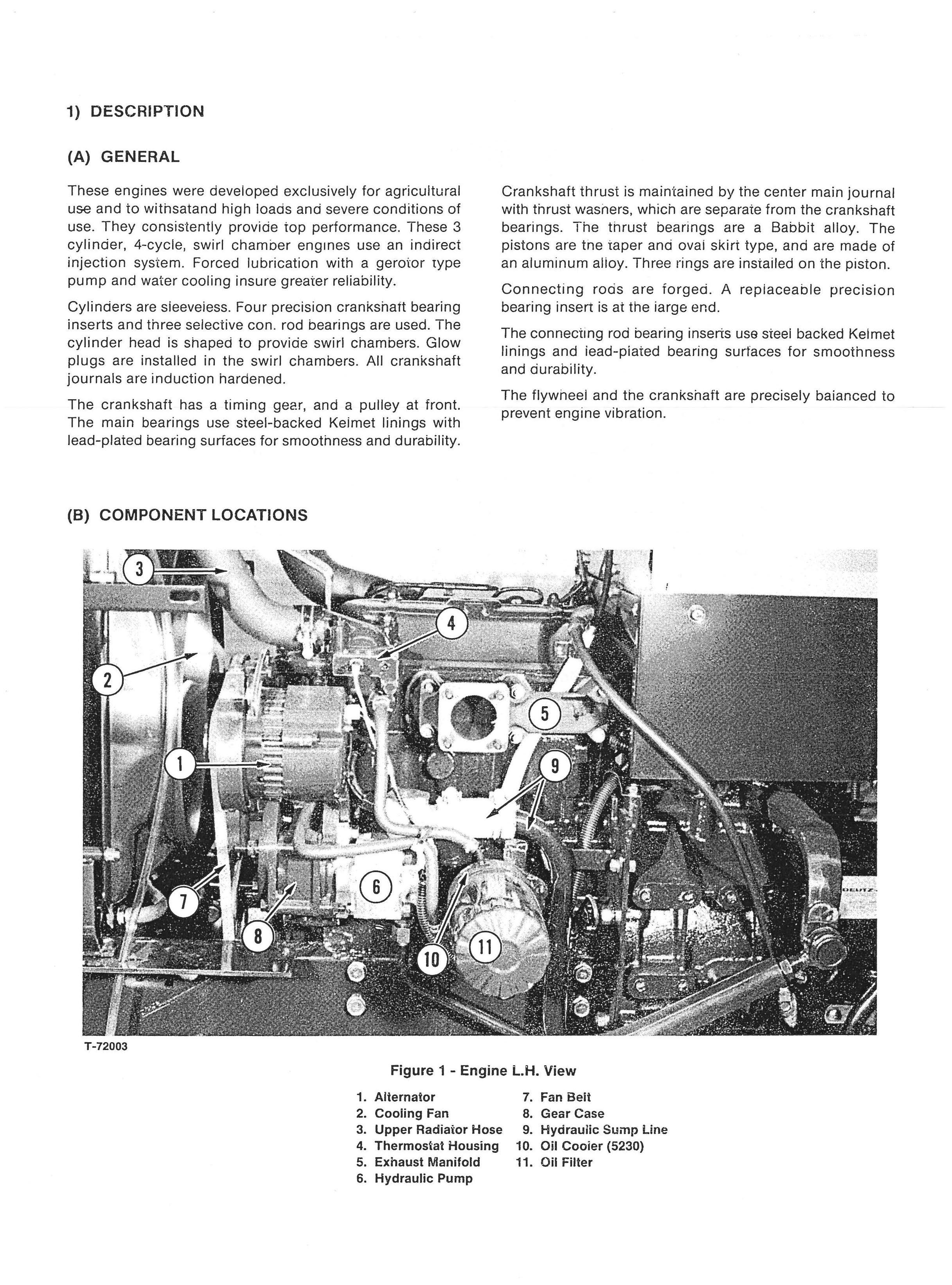 deutz 2016 wiring diagram corolla allis 5220 5230 diesel 2 and 4wd synchro lawn