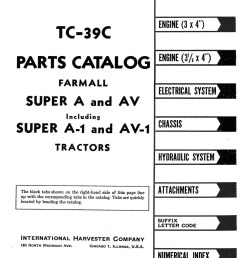 farmall super a av a 1 av 1 tractor parts manual rh repairmanual com farmall super h parts diagram farmall h manual online [ 1024 x 1331 Pixel ]