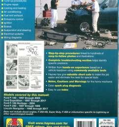 haynes ford pickup 1997 2003 expedition 1997 2017 repair manual  [ 1024 x 1319 Pixel ]