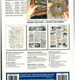 haynes triumph 675 daytona 2006 2012 street triple 2007 2016 motorcycle repair manual [ 1024 x 1325 Pixel ]