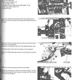 1984 honda 200es wiring diagram 31 wiring diagram images 1984 big red 200es wiring diagram big red atc 200e [ 1024 x 1470 Pixel ]