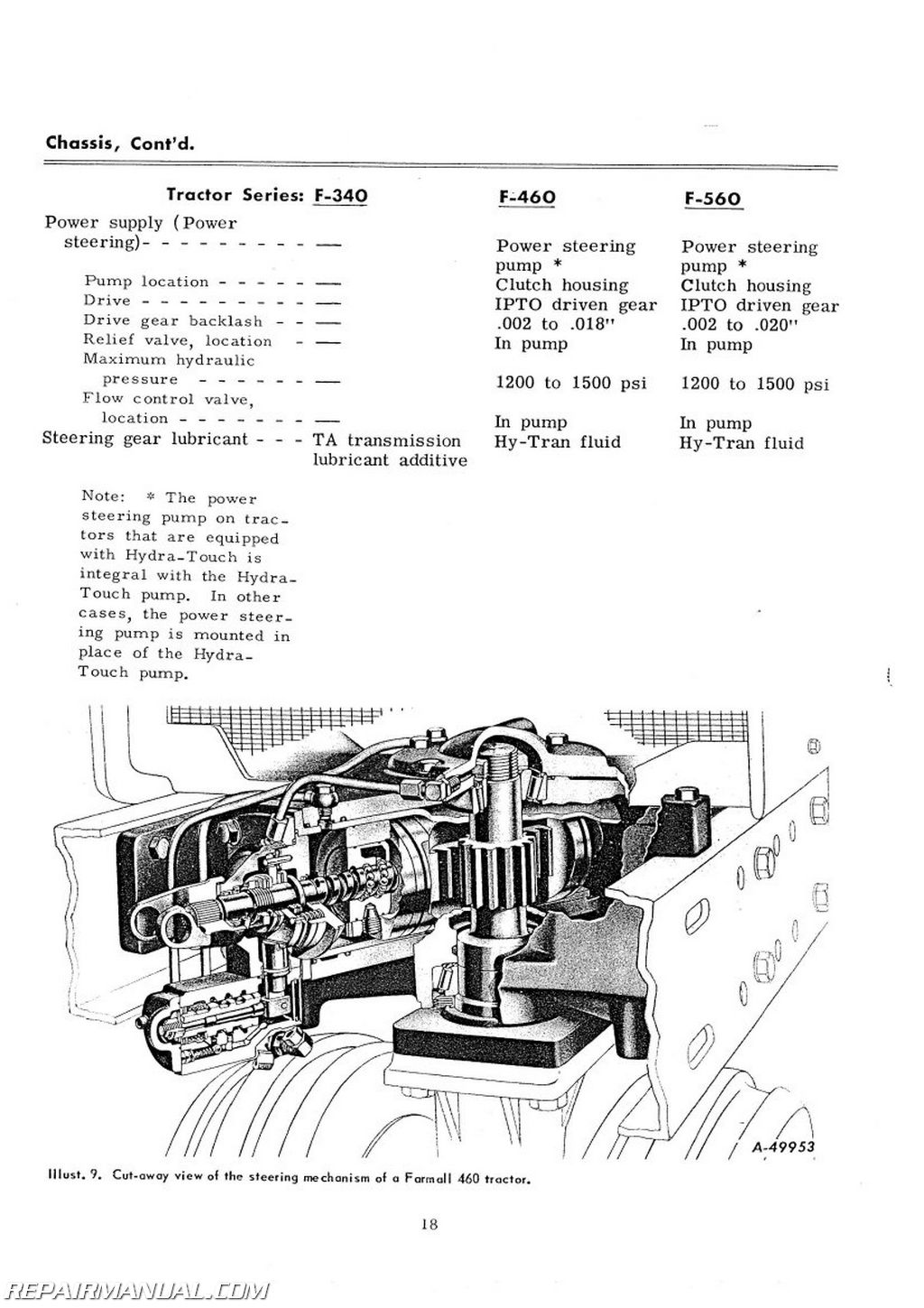 Farmall 560 Hydraulic Pressure Relief Valve Diagram