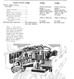 farmall 460 transmission diagram schematics wiring diagrams u2022 rh parntesis co ih 574 ih 1206 [ 1024 x 1449 Pixel ]