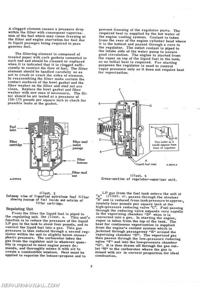 Unusual Ih Farmall Super A Wiring Diagram Pictures Inspiration ...