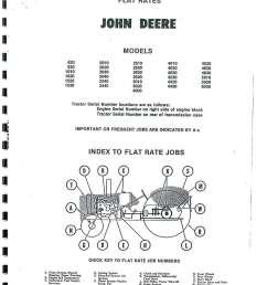 2510 john deere ignition wiring schematic wiring library john deere 2510 wiring schematic [ 1024 x 1325 Pixel ]