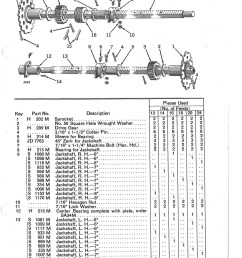 john deere van brunt model b grain drill operators manual 1954 ford 600 tractor wiring diagram [ 1024 x 1408 Pixel ]