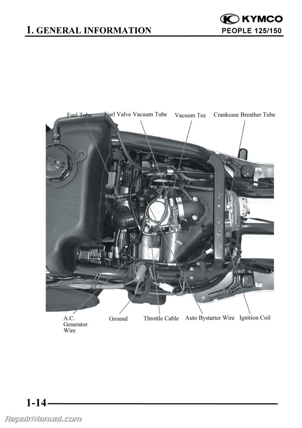 medium resolution of kymco person 150 wiring diagram
