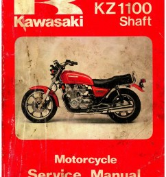 kawasaki 1981 1983 kz1100 1984 1985 zn1100 shaft drive motorcycle service manual [ 1024 x 1325 Pixel ]