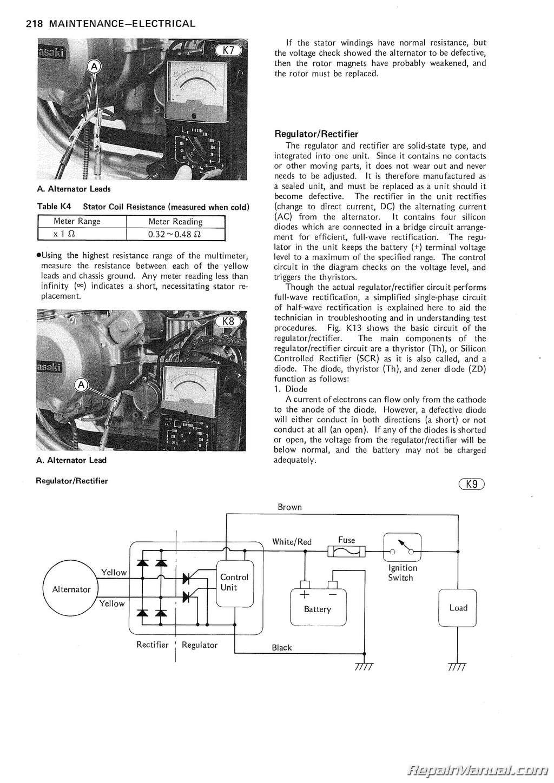 Kawasaki Z550 Workshop Manual