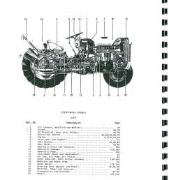 mey ferguson wiring diagram wiring diagram and schematics mf 35 hydraulic oil 1962 [ 1024 x 1325 Pixel ]